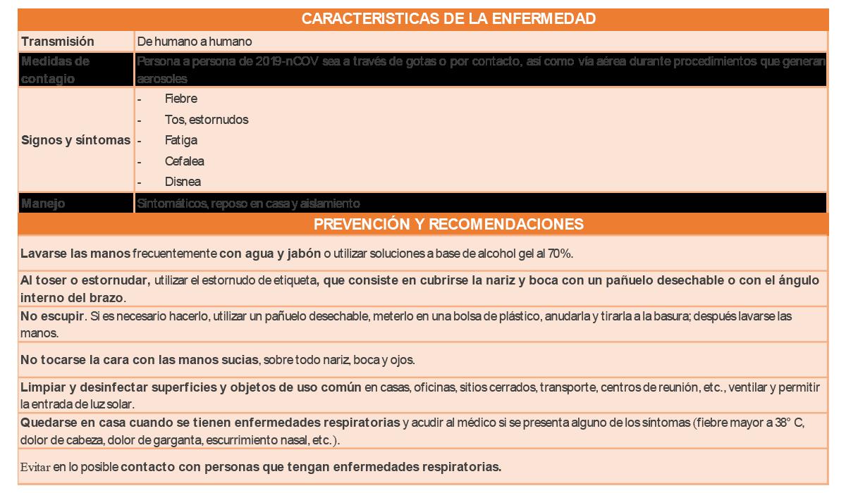 caracteristicas_covid19